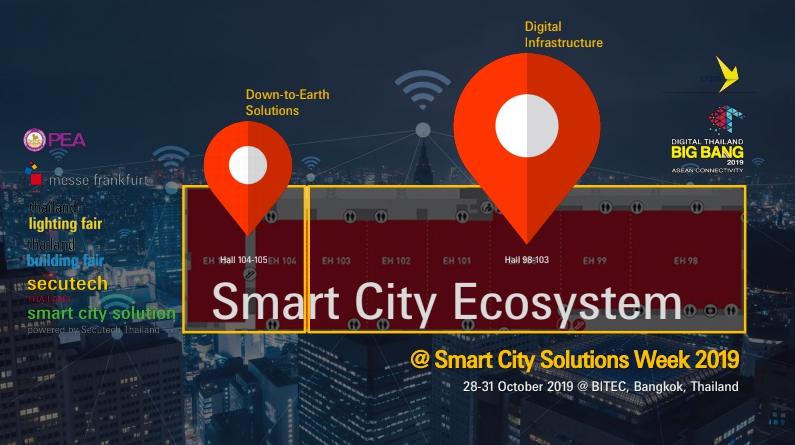 smart city 5