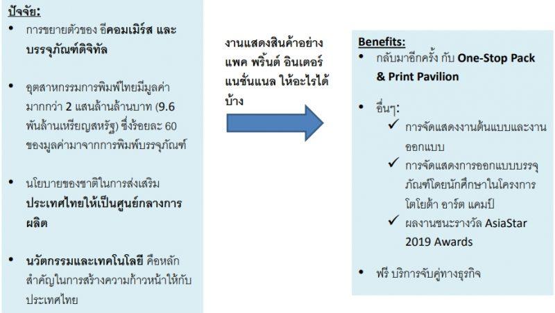 Pack_Print 2019_3