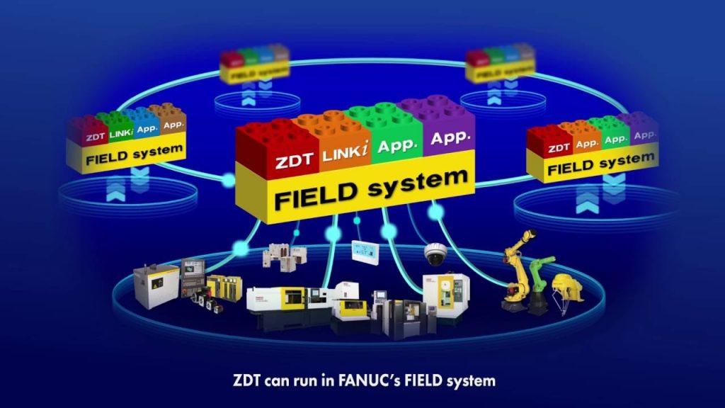 Fanuc เปิดตัว 'FIELD System' แพลตฟอร์ม IIoT ใหม่ในยุโรป
