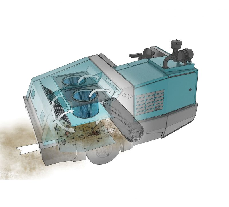 ICE_800 Sweeper