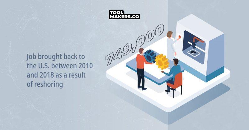 11 Manufacturing Trends 2021_เทรนด์